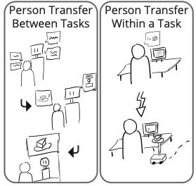 Cartoon of humans and robots